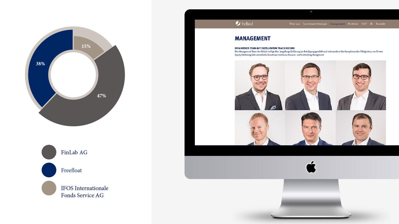Heliad Markenbild online HeliadEquity-Partners multimedial appearance